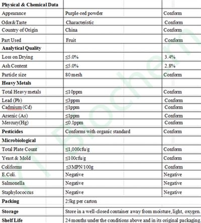 specification of organic raspberry powder